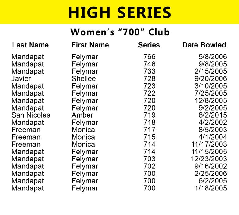 high-series-women-09282016