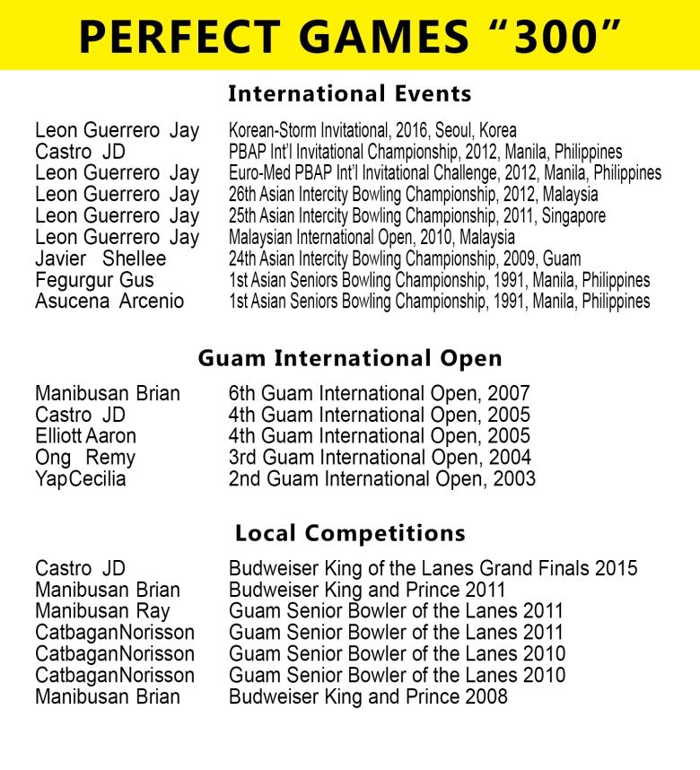 perfect-games-intl-09272016